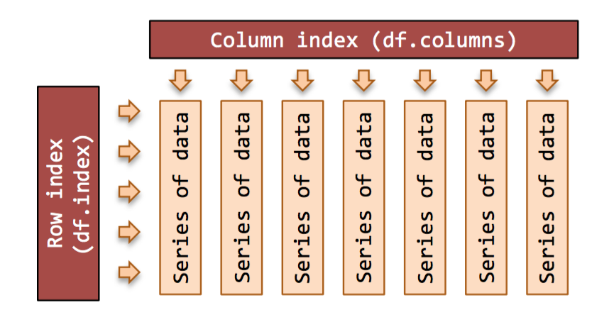 1  数据操作(Pandas) — BookData 0 1 documentation